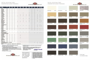 Metal roofing finishes